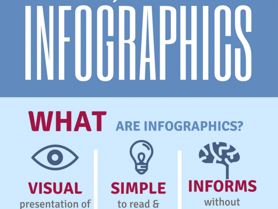 what-are-infographics