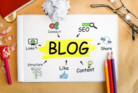 capricomm-blogging