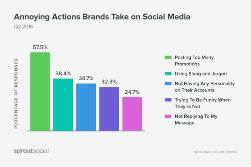 social-media-content